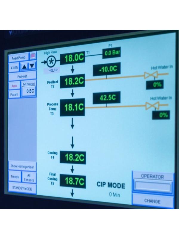 Mini Pilot System (Base Unit with Tubular Heat Exchanger)