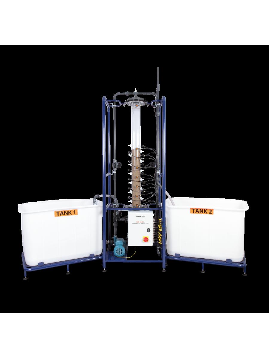 Armfield Environmental Technology