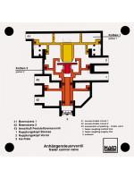Trailer-control valve