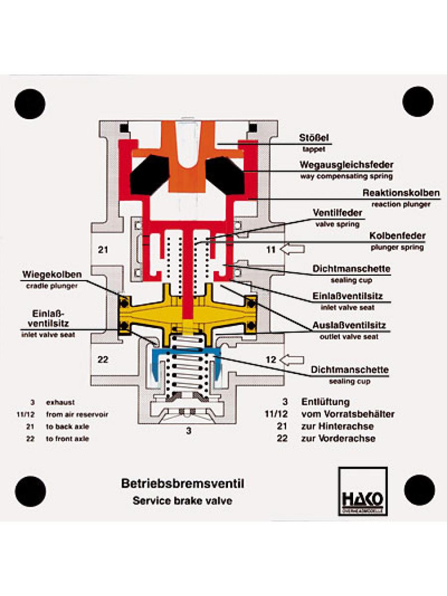 Betriebsbremsventil (zweikreisig)