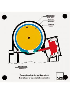 Brake band of an automatic transmisson