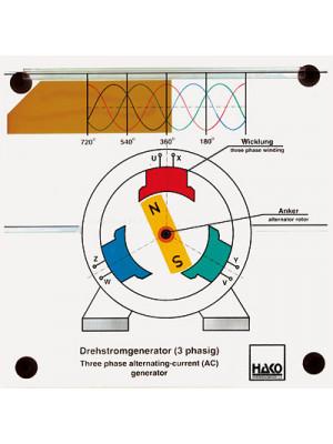 Three-phase alternating-current (AC) generator