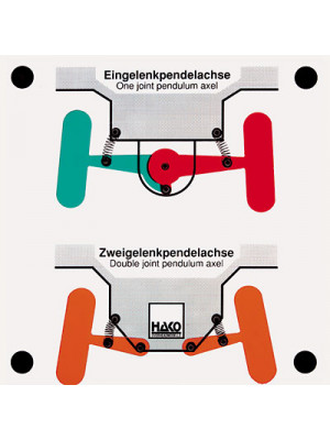 Single- and two-joint swing axle