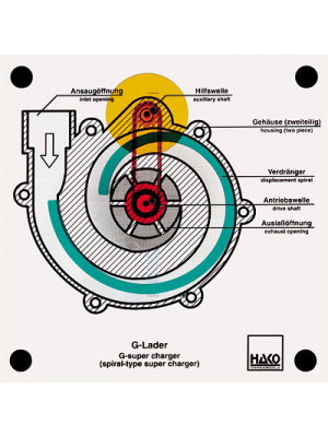 Spiral-type supercharger