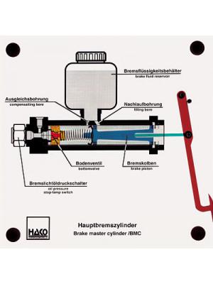Single-chamber brake master cylinder
