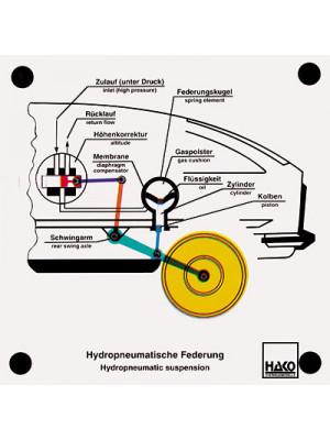 Hydropneumatic suspension