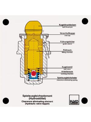Hydraulic valve tappet I