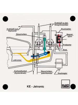 KE-Jetronic fuel injection