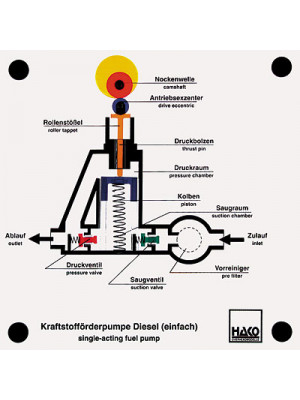 Single-acting fuel pump for Diesel engines