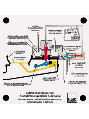 Air-flow sensor with fuel distributor K-Jetronic