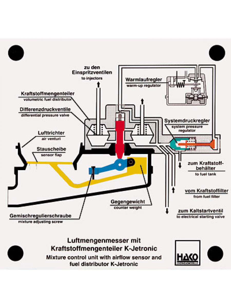 Air-flow sensor with fuel distributor K-Jetronic