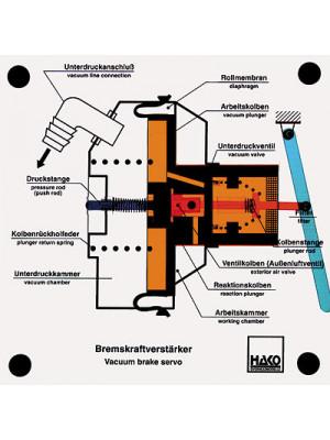 Pneumatic brake booster