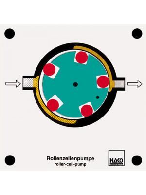 Roller-cell pump