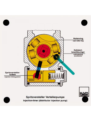 Injection-timing device of a distributor pump