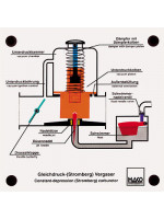 Constant-vacuum carburetor