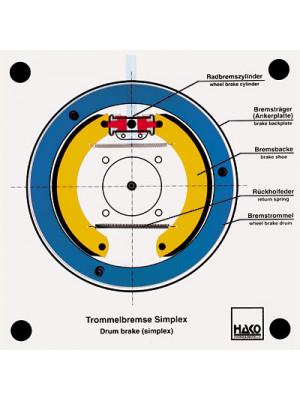 Drum brake simplex