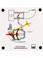 Vacuum governor of a Diesel in-line type injection pump