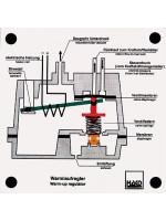 Warm-up regulator K-Jetronic