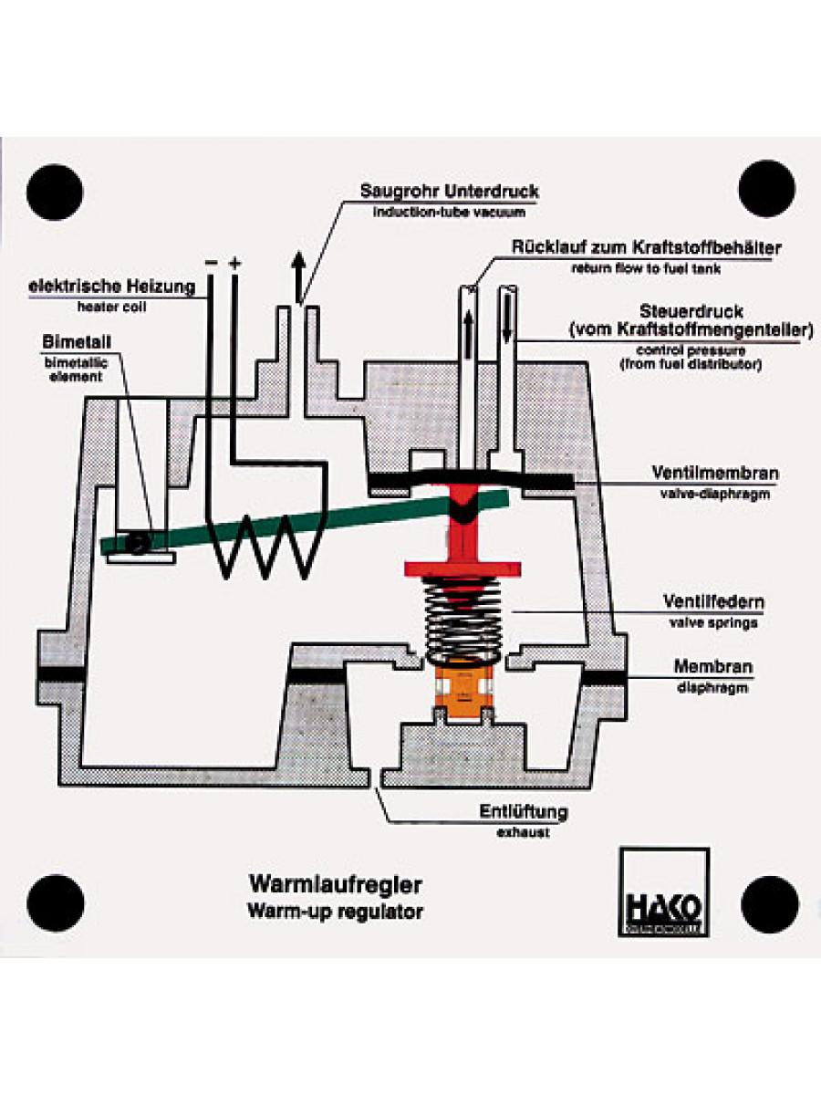 Warmlaufregler K-Jetronic