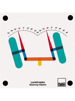 Lenktrapez (parallel)